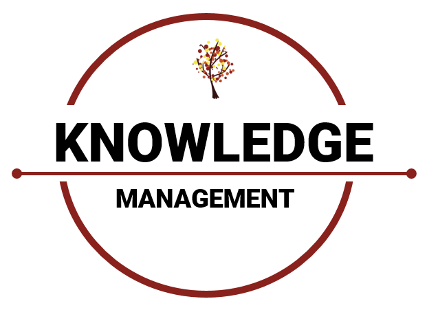 Knowledge Management at FireOak Strategies